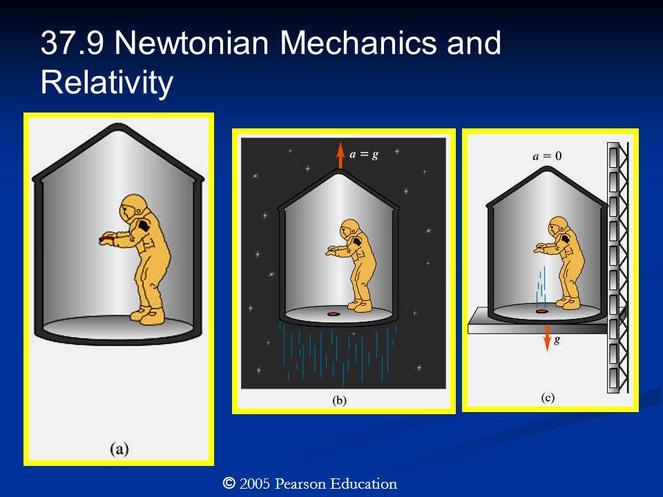 37.9 Newtonian Mechanics and Relativity