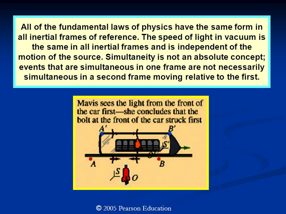 All of the fundamental laws of physics have the same form in all inertial frames of reference. The speed of light in vacuum is the same in all inertial frames and is independent of the motion of the source. Simultaneity is not an absolute concept; events that are simultaneous in one frame are not necessarily simultaneous in a second frame moving relative to the first.