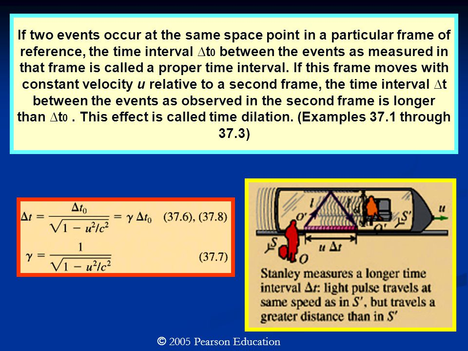 If two events occur at the same space point in a particular frame of reference, the time interval ∆t0 between the events as measured in that frame is called a proper time interval. If this frame moves with constant velocity u relative to a second frame, the time interval ∆t between the events as observed in the second frame is longer than ∆t0 . This effect is called time dilation. (Examples 37.1 through 37.3)