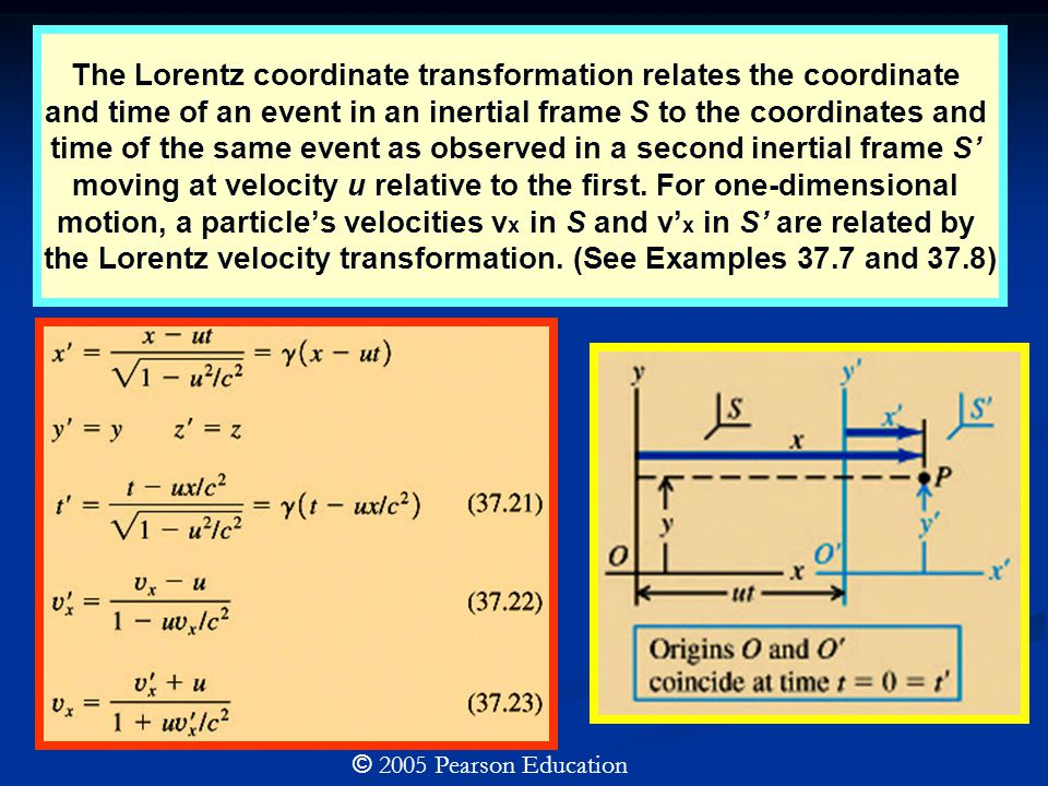 The Lorentz coordinate transformation relates the coordinate and time of an event in an inertial frame S to the coordinates and time of the same event as observed in a second inertial frame S' moving at velocity u relative to the first. For one-dimensional motion, a particle's velocities vx in S and v'x in S' are related by the Lorentz velocity transformation. (See Examples 37.7 and 37.8)
