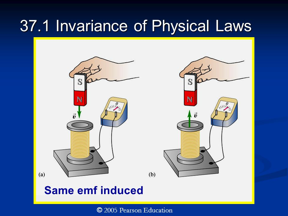 37.1 Invariance of Physical Laws