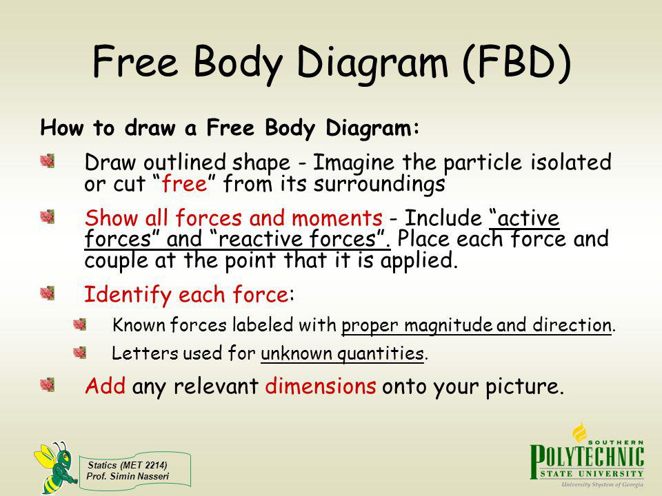 Free Body Diagram (FBD)