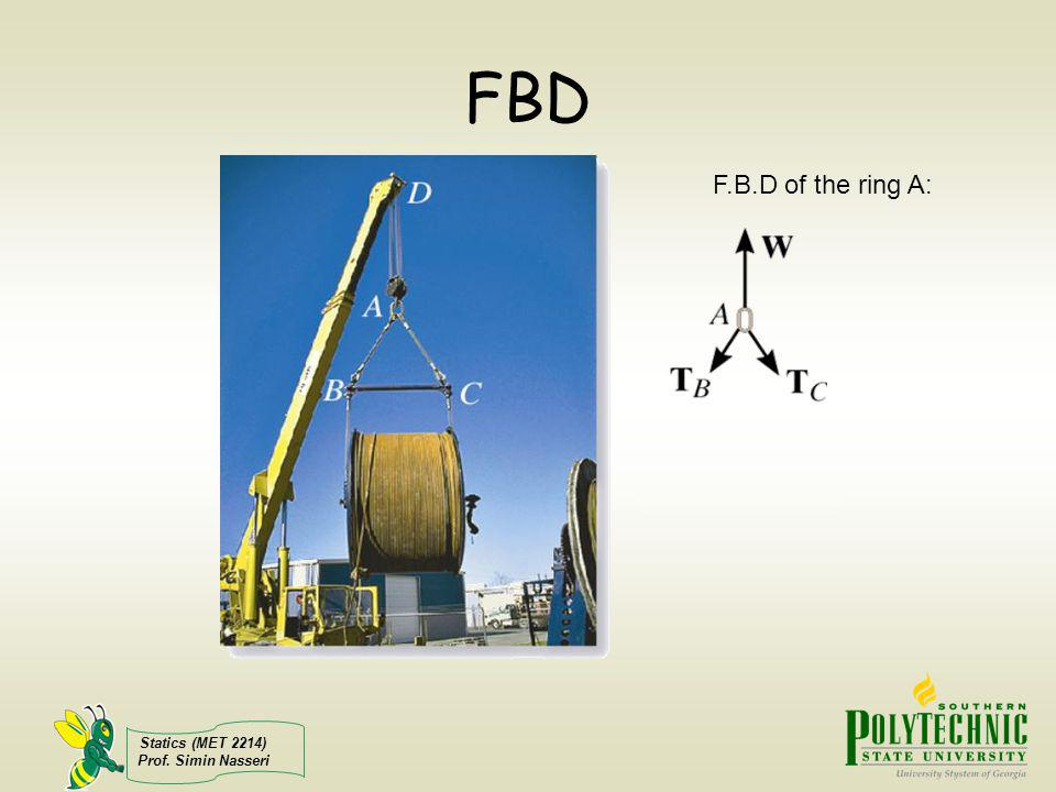 FBD F.B.D of the ring A: Statics (MET 2214) Prof. Simin Nasseri