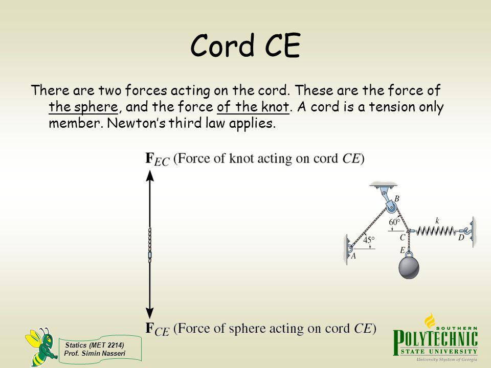 Cord CE