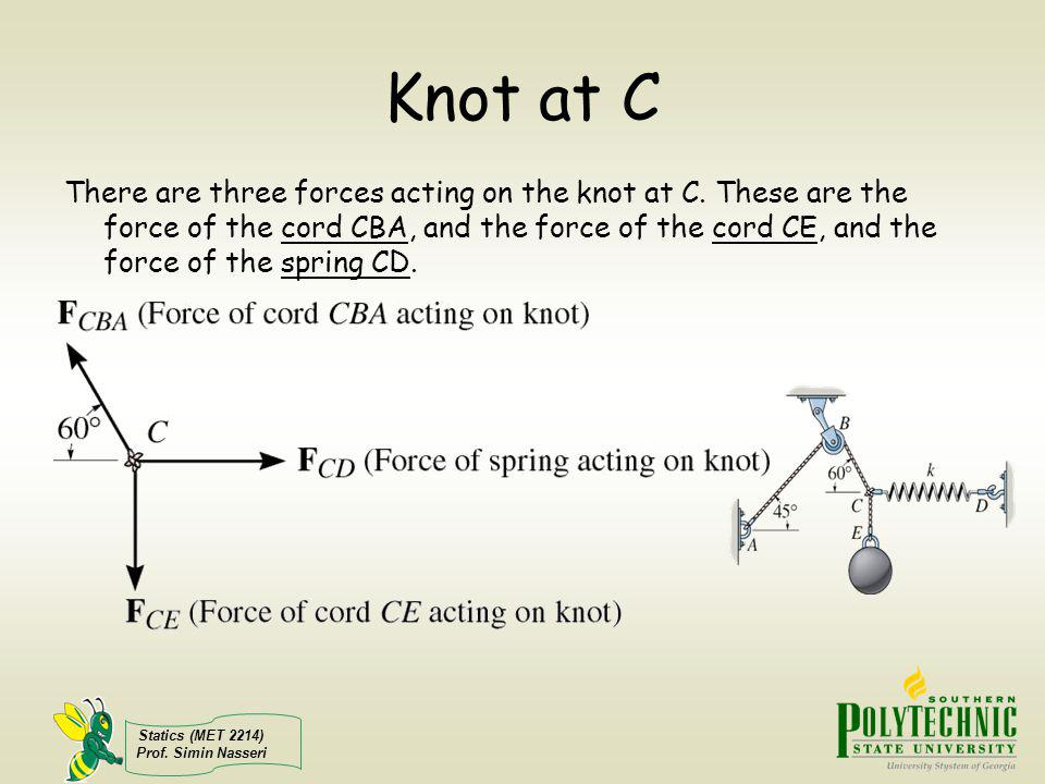 Knot at C