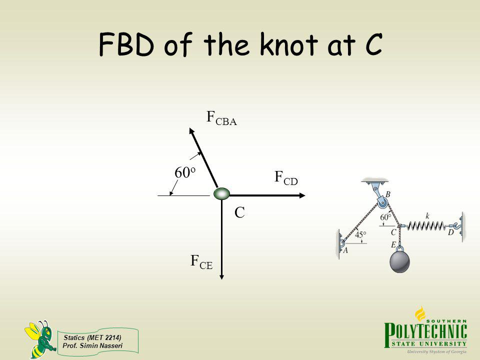 FBD of the knot at C FCBA 60o FCD C FCE Statics (MET 2214)