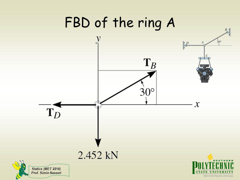 FBD of the ring A Statics (MET 2214) Prof. Simin Nasseri