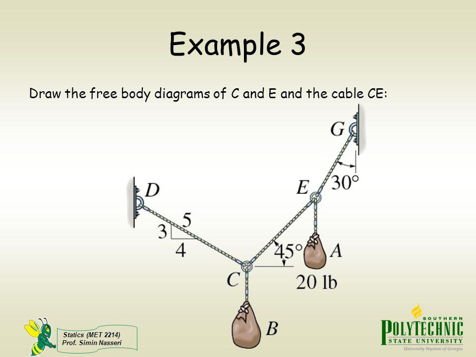 Example 3 Draw the free body diagrams of C and E and the cable CE: