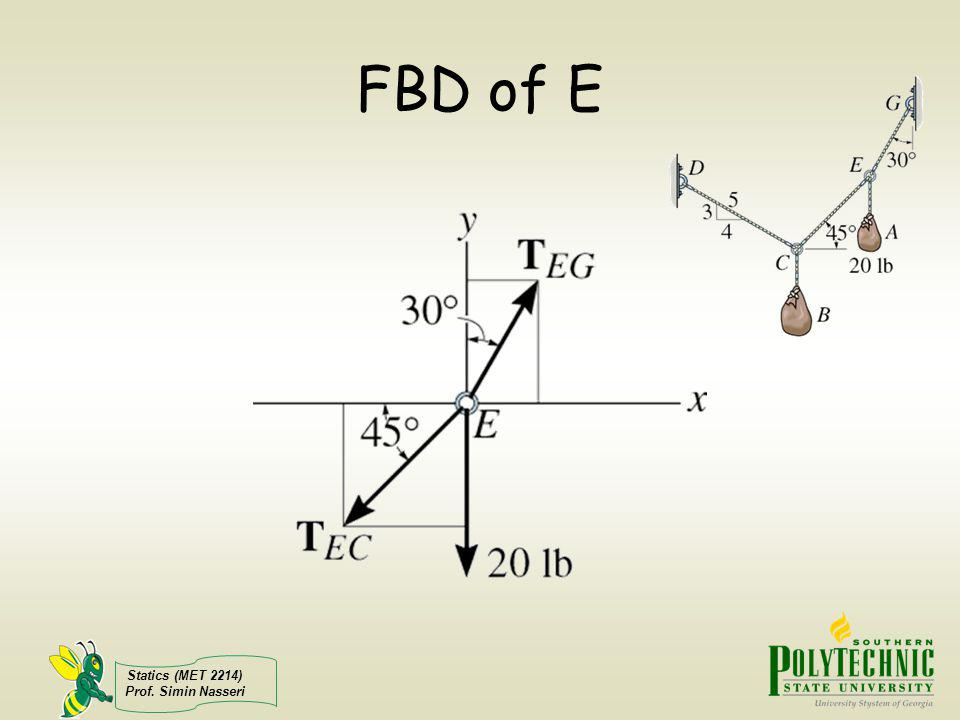 FBD of E Statics (MET 2214) Prof. Simin Nasseri