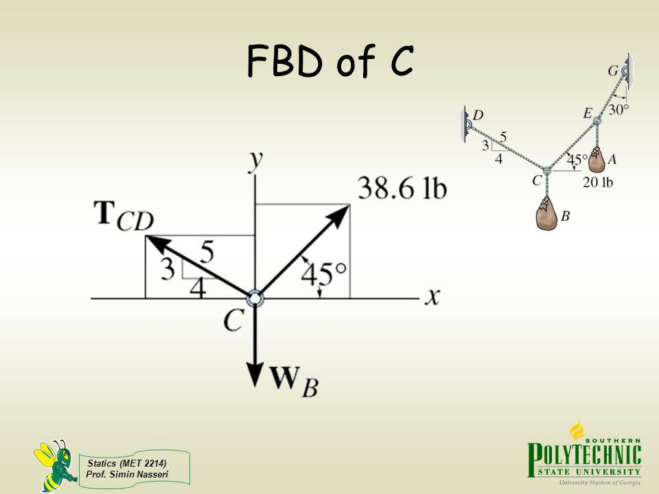 FBD of C Statics (MET 2214) Prof. Simin Nasseri