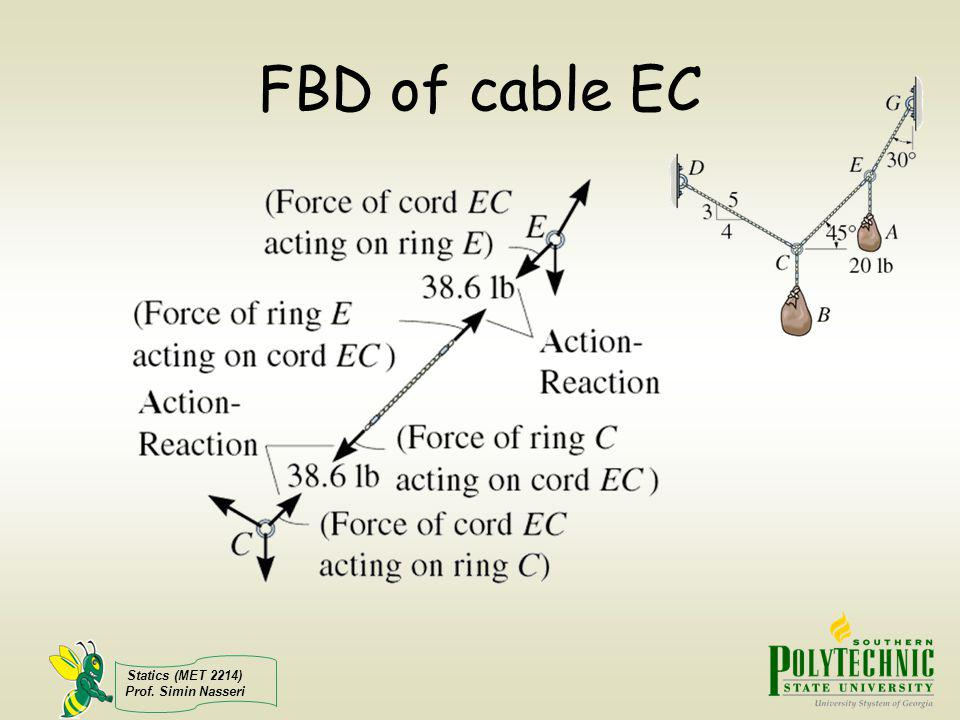 FBD of cable EC Statics (MET 2214) Prof. Simin Nasseri