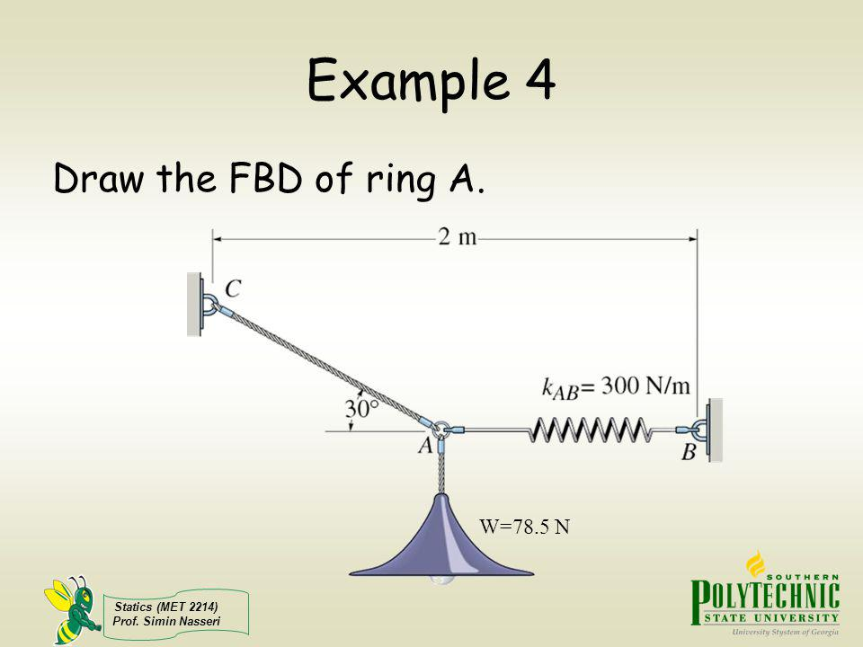 Example 4 Draw the FBD of ring A. W=78.5 N Statics (MET 2214)
