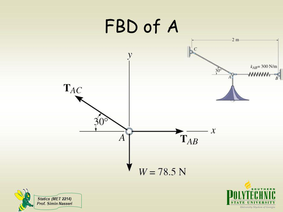 FBD of A Statics (MET 2214) Prof. Simin Nasseri