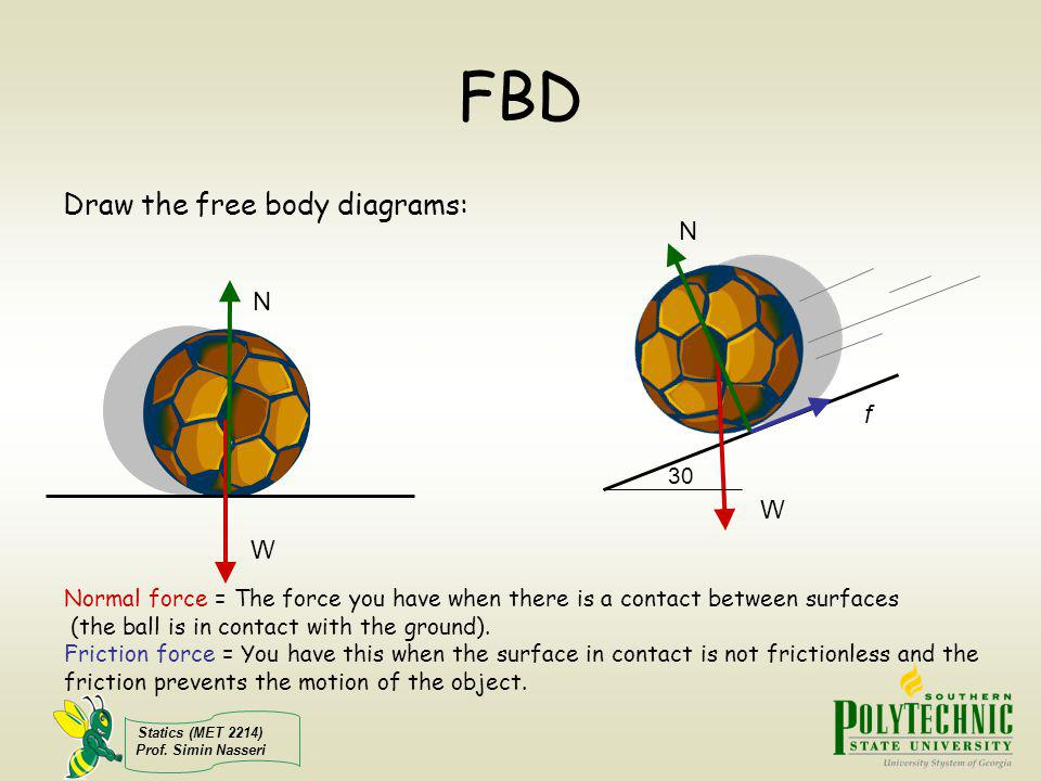 FBD Draw the free body diagrams: N N f W W 30