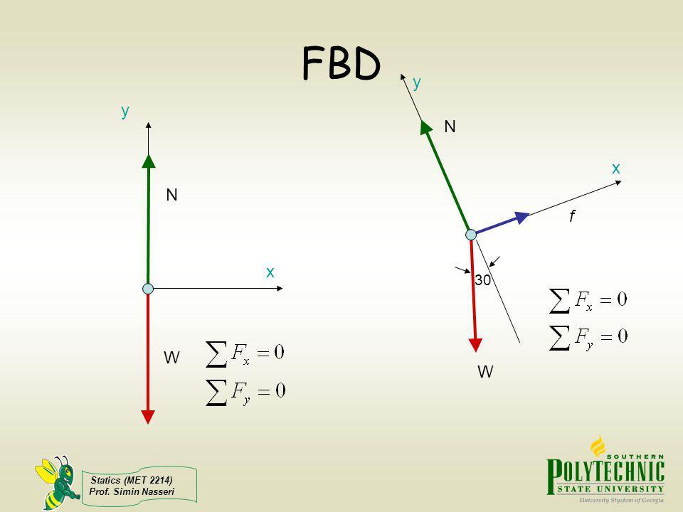 FBD y y N x N f x 30 W W Statics (MET 2214) Prof. Simin Nasseri