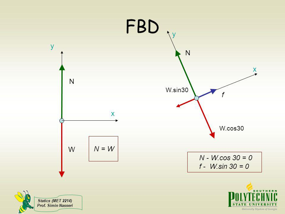FBD y y N x N f x W N = W N - W.cos 30 = 0 f - W.sin 30 = 0 W.sin30