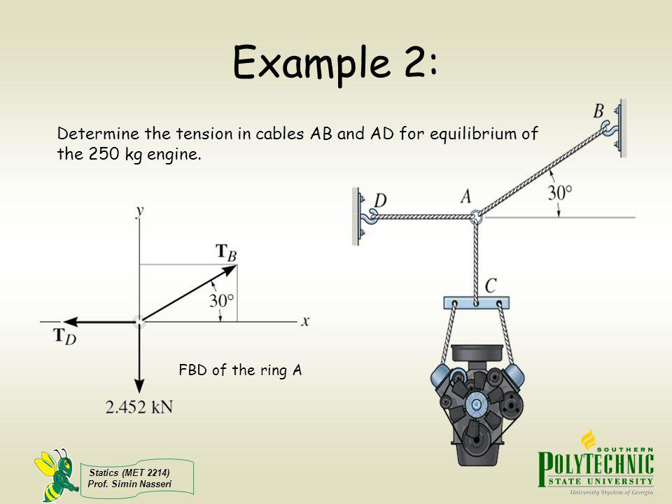 Example 2: Determine the tension in cables AB and AD for equilibrium of the 250 kg engine. FBD of the ring A.