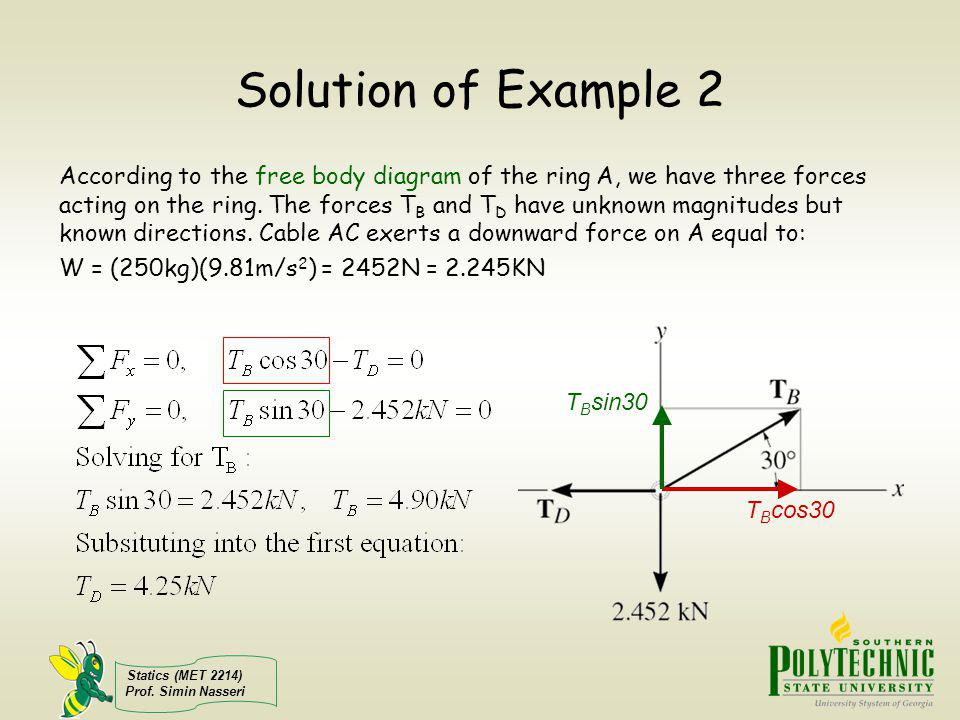 Solution of Example 2
