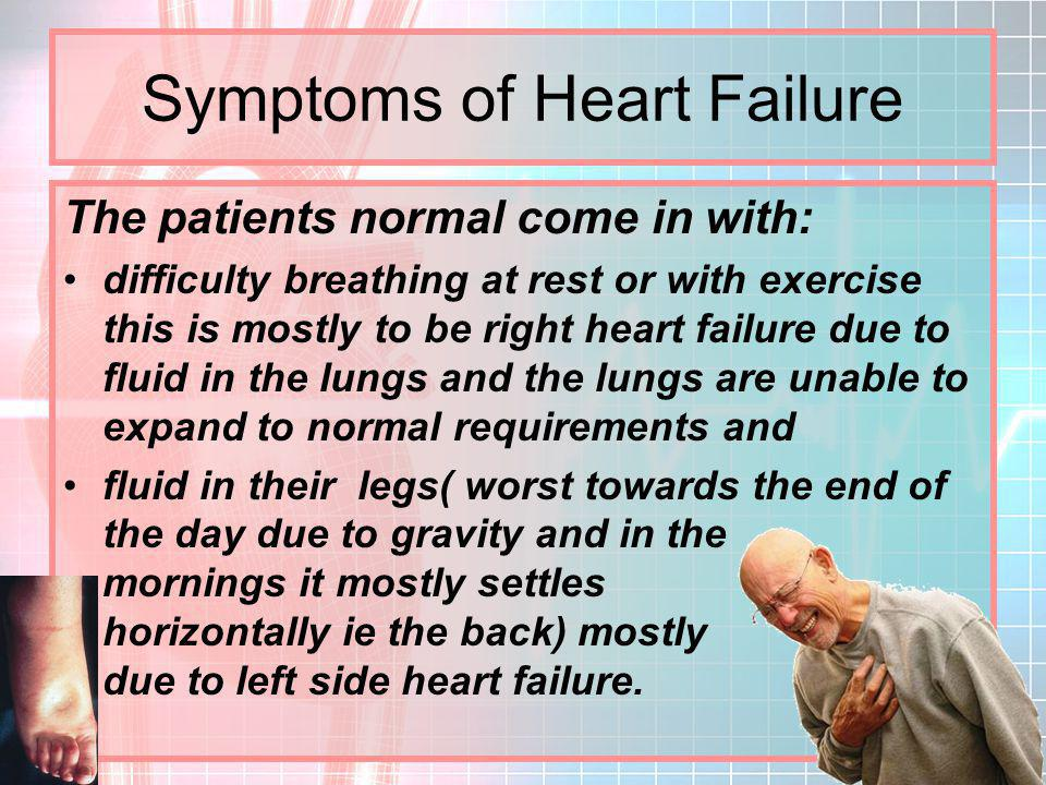 Symptoms of Heart Failure