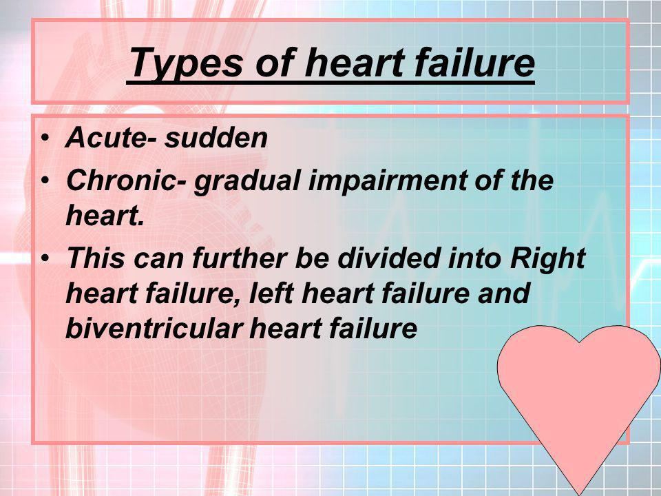 Types of heart failure Acute- sudden