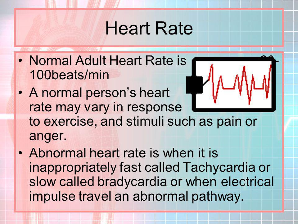 Heart Rate Normal Adult Heart Rate is 60-100beats/min