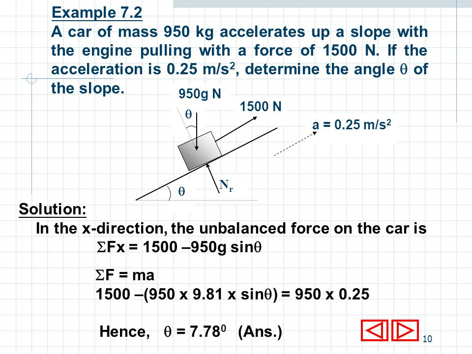 In the x-direction, the unbalanced force on the car is