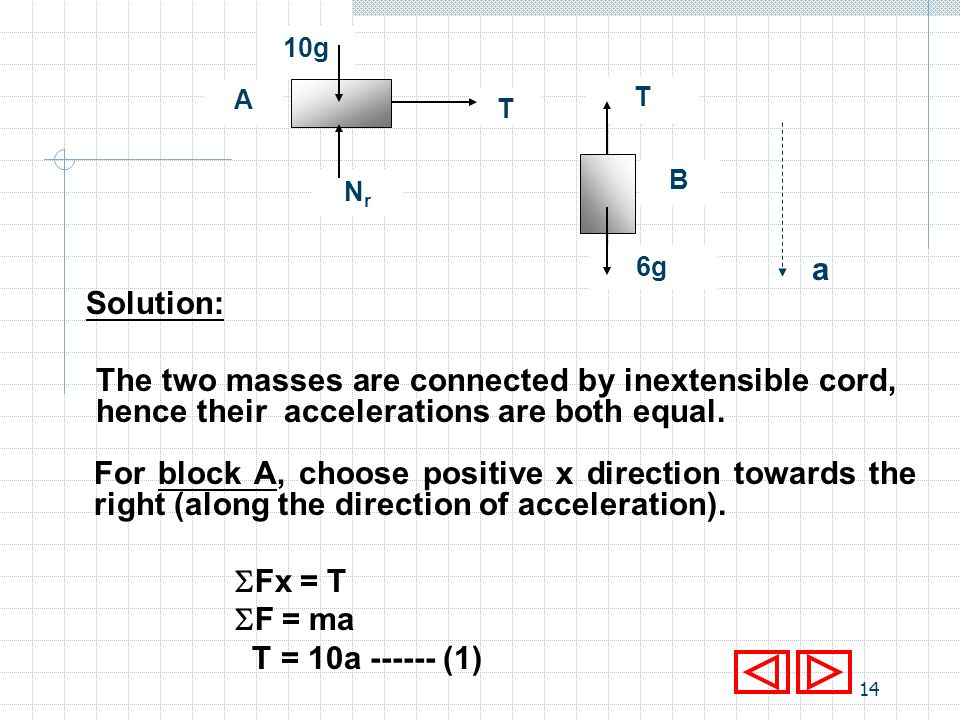 Nr T. 10g. 6g. A. B. a. Solution: The two masses are connected by inextensible cord, hence their accelerations are both equal.