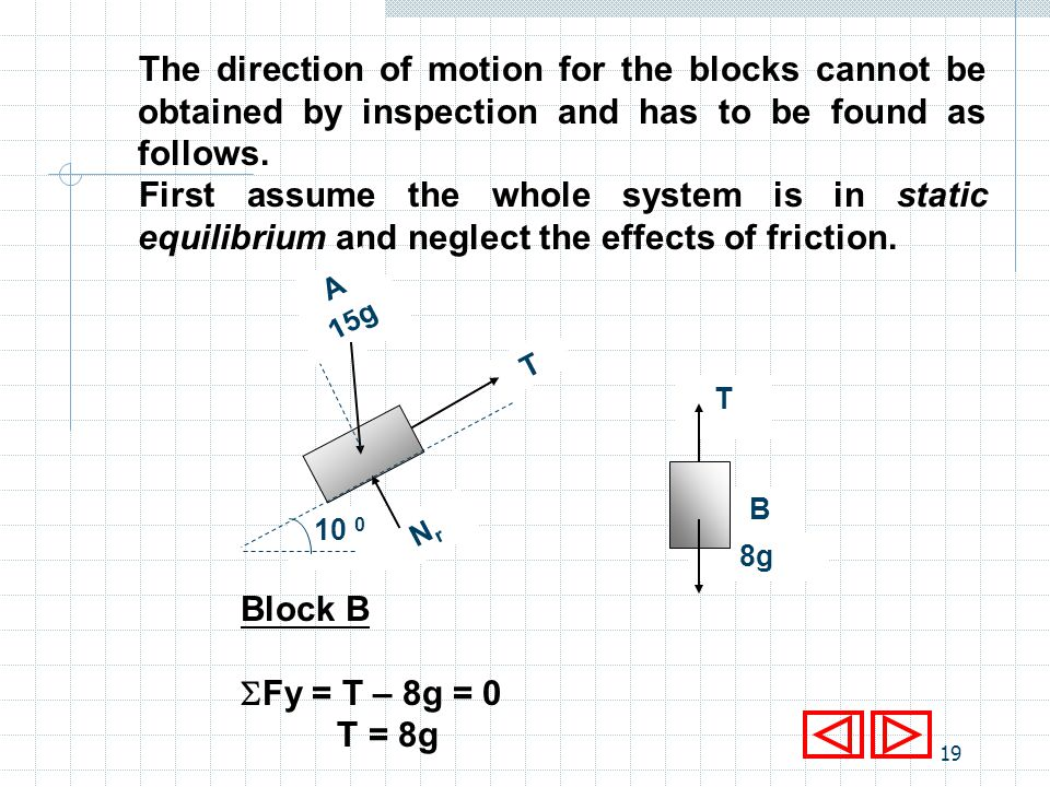 The direction of motion for the blocks cannot be obtained by inspection and has to be found as follows.