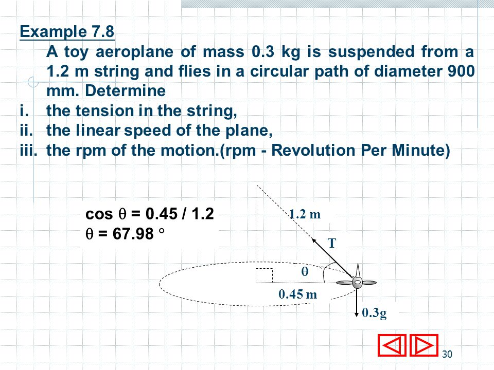 the tension in the string, the linear speed of the plane,