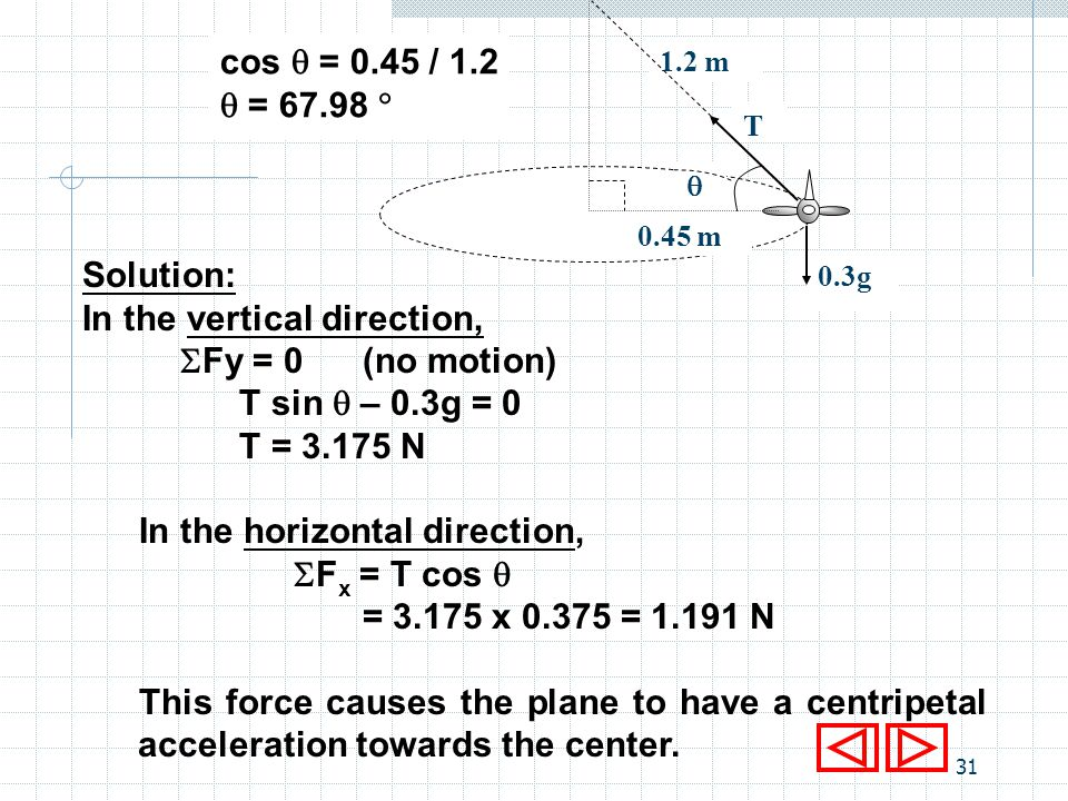 In the vertical direction, Fy = 0 (no motion) T sin  – 0.3g = 0