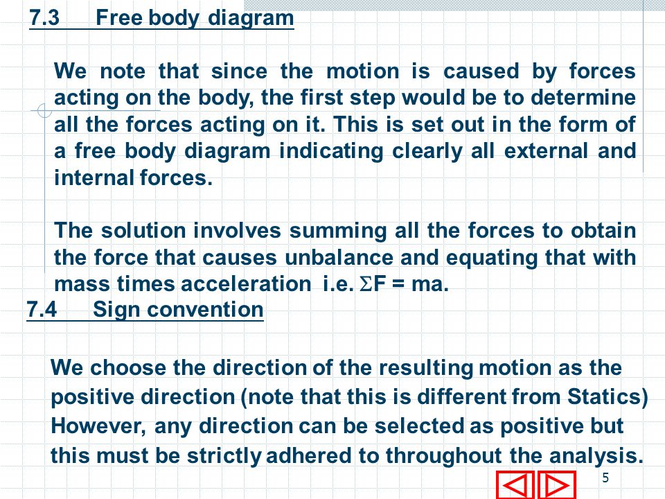 7.3 Free body diagram