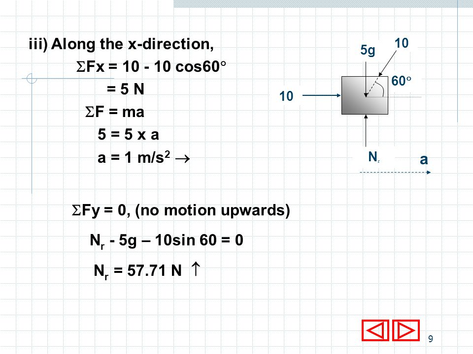 iii) Along the x-direction, Fx = 10 - 10 cos60 = 5 N F = ma