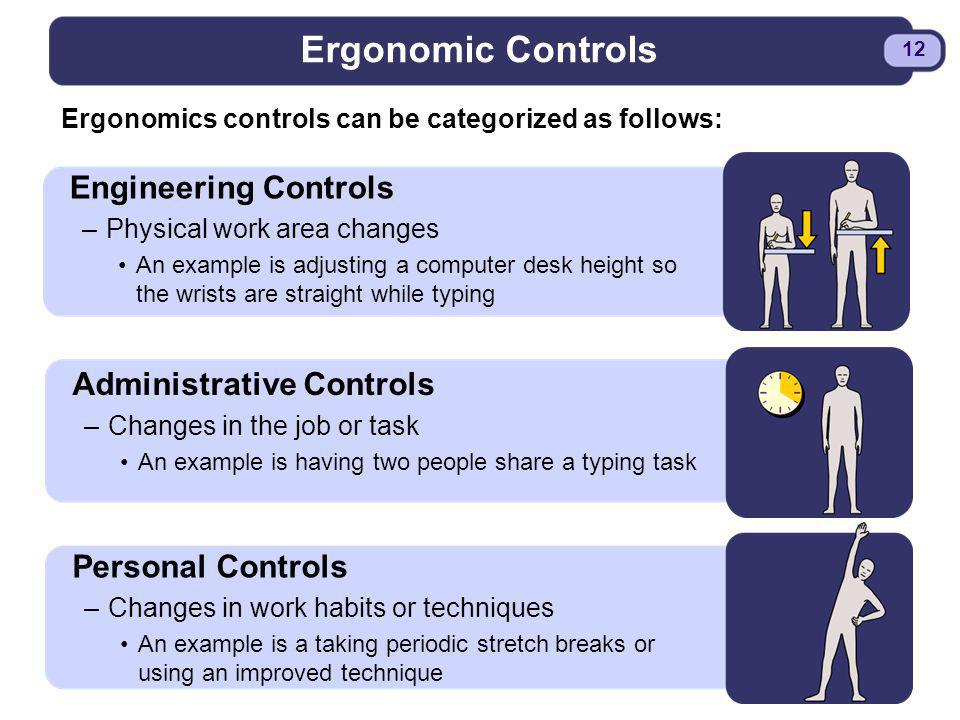 Ergonomic Controls Engineering Controls Administrative Controls