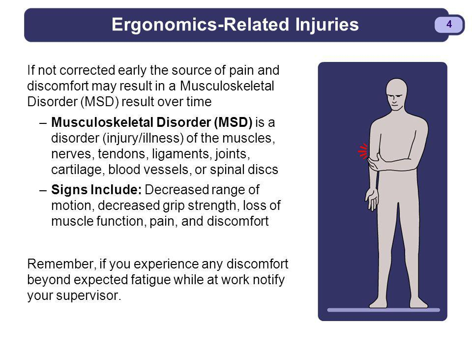 Ergonomics-Related Injuries