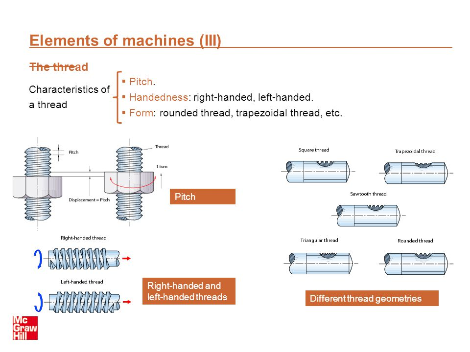 Elements of machines (III)