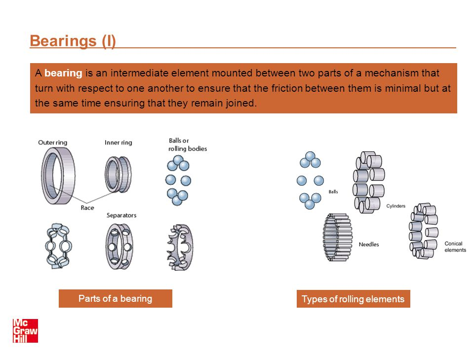 Types of rolling elements