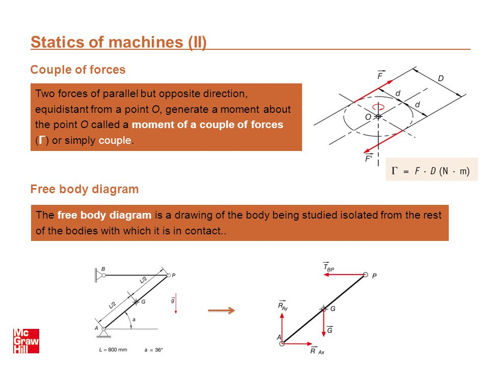 Statics of machines (II)