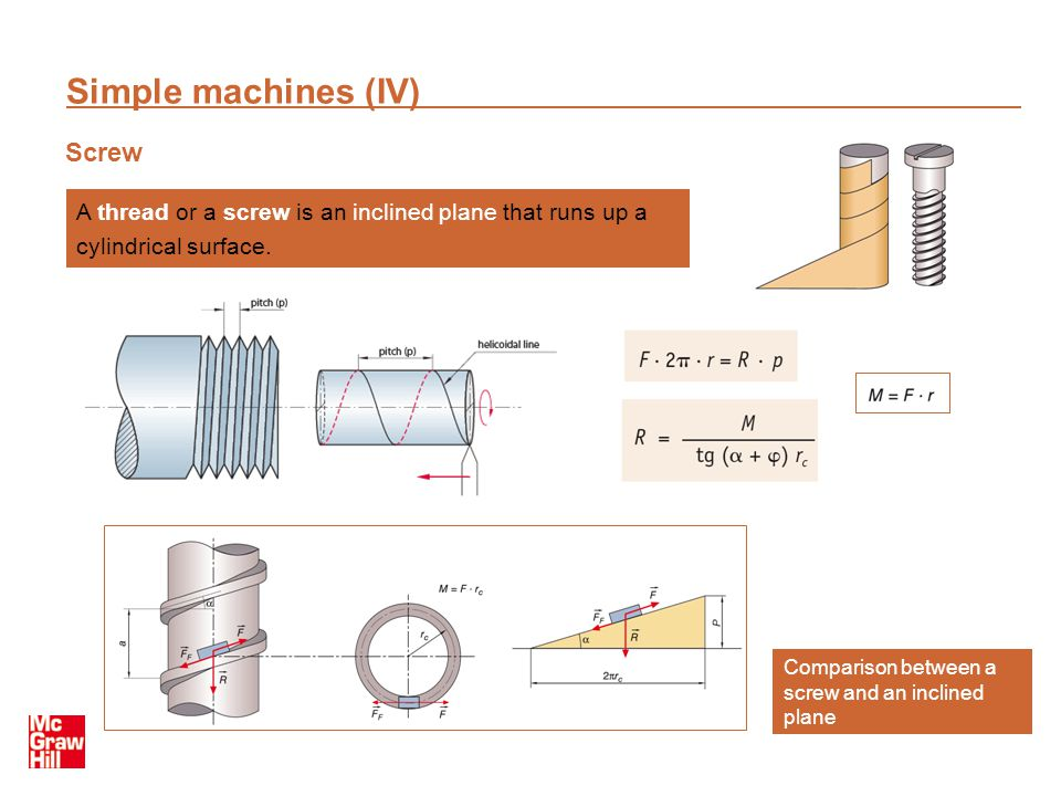 Simple machines (IV) Screw