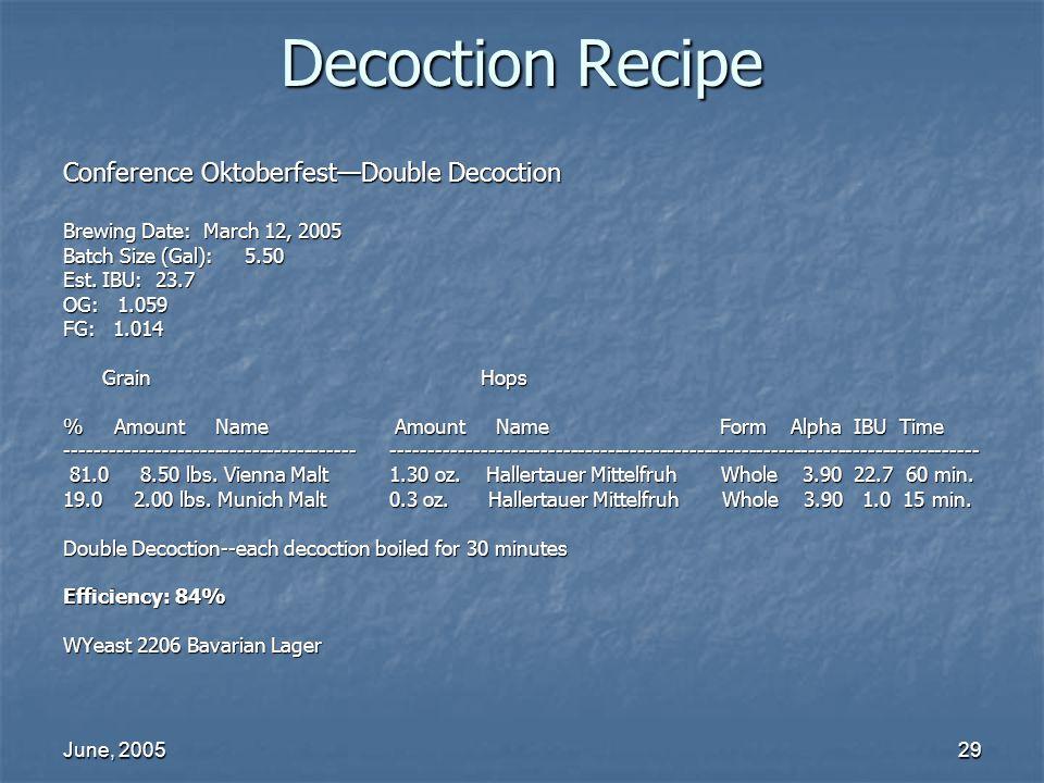 Decoction Recipe Conference Oktoberfest—Double Decoction