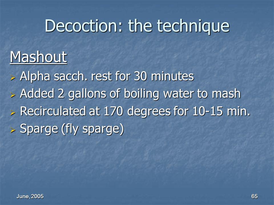 Decoction: the technique