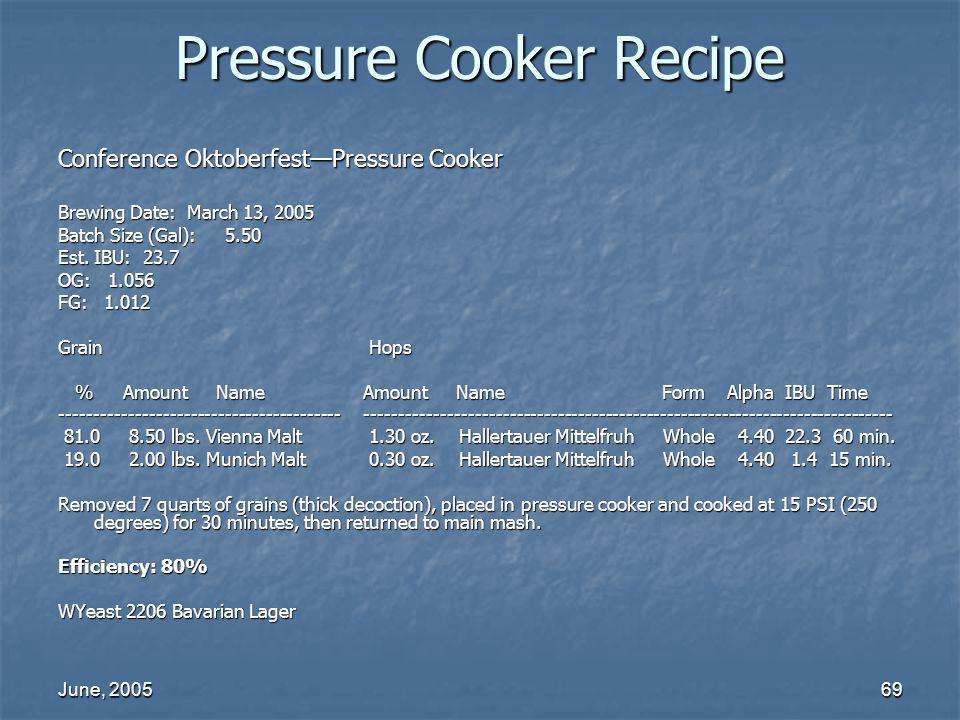 Pressure Cooker Recipe