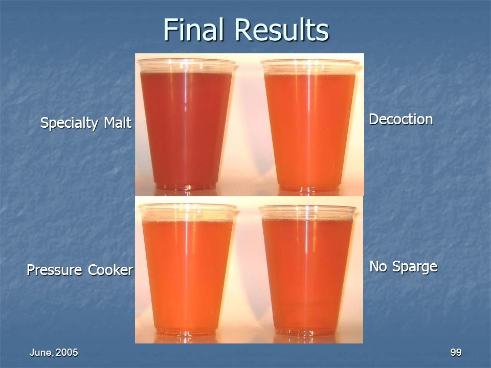 Final Results Specialty Malt Decoction Pressure Cooker No Sparge