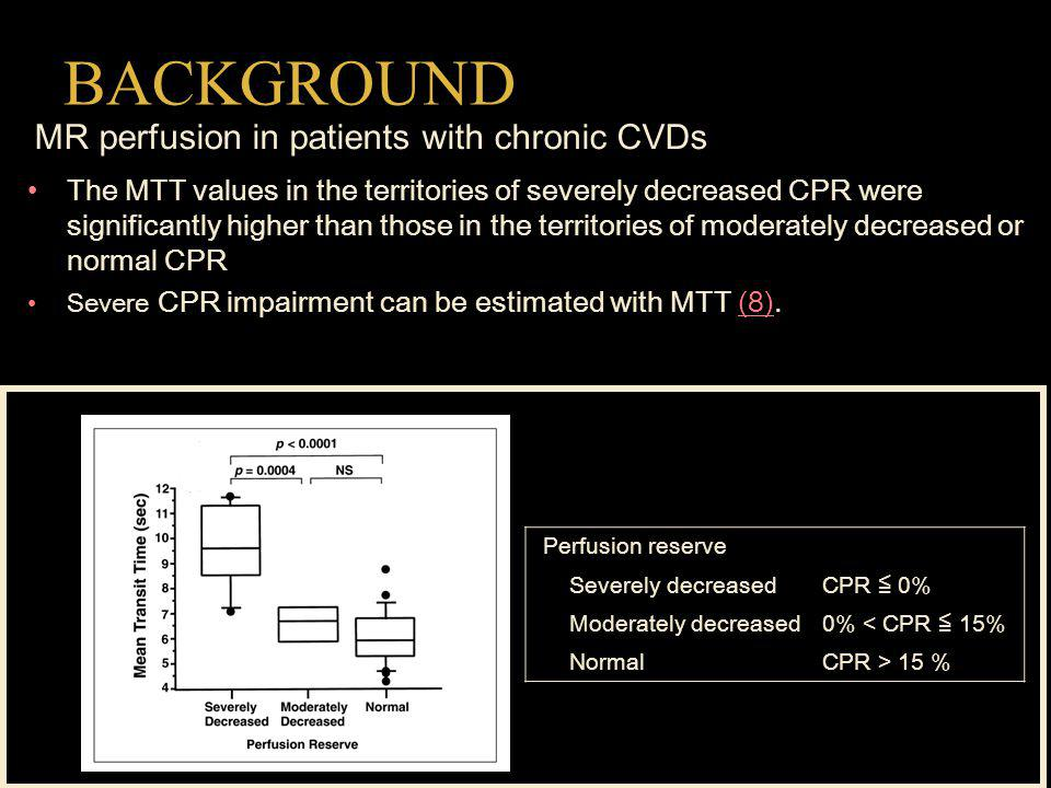 BACKGROUND MR perfusion in patients with chronic CVDs