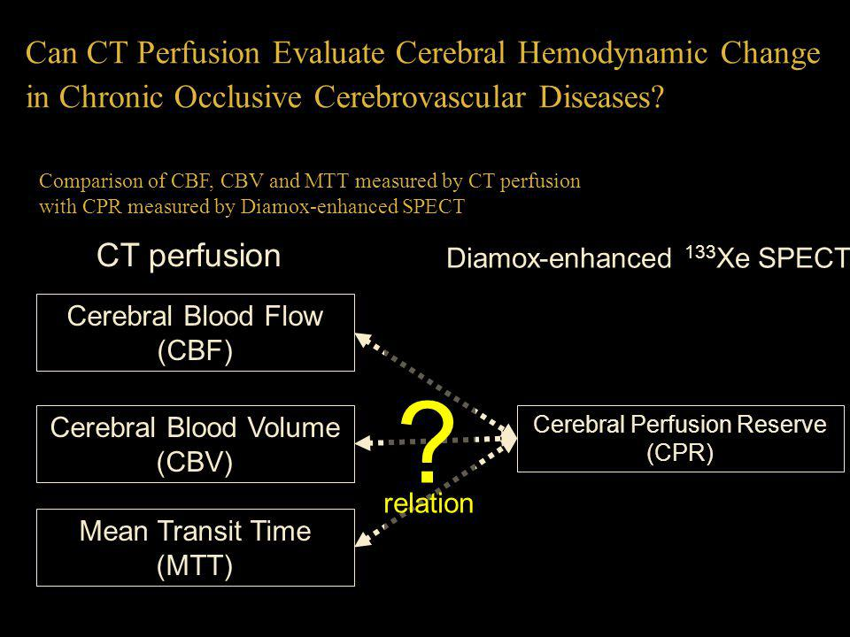 Can CT Perfusion Evaluate Cerebral Hemodynamic Change in Chronic Occlusive Cerebrovascular Diseases