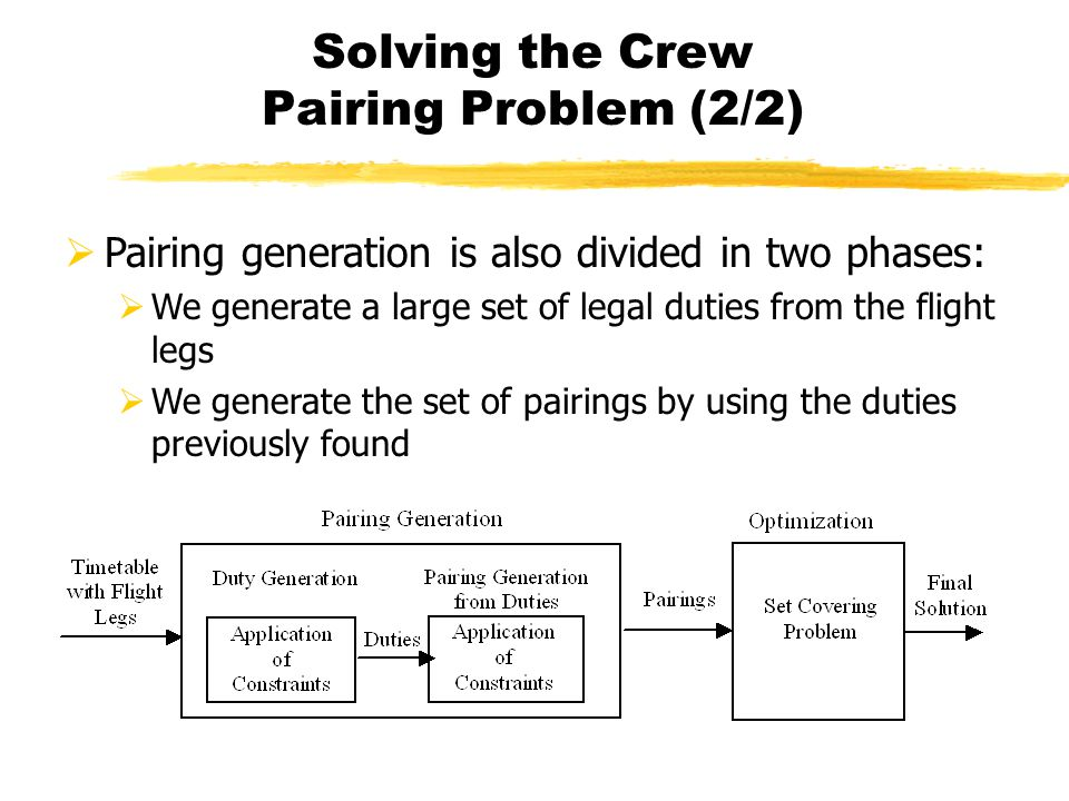 Solving the Crew Pairing Problem (2/2)