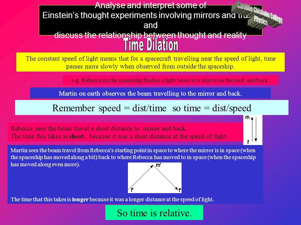 Time Dilation Caroline Chisholm College Physics
