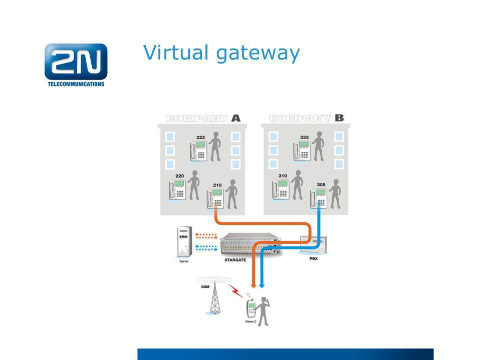 Virtual gateway