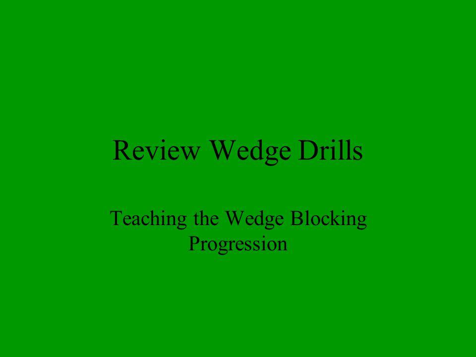 Teaching the Wedge Blocking Progression