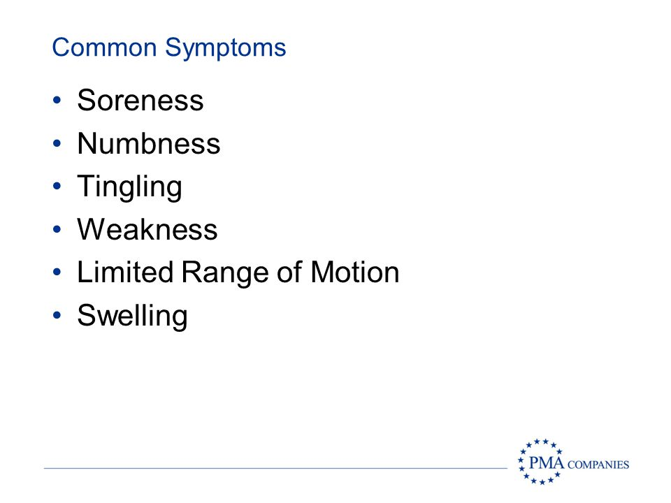 Limited Range of Motion Swelling