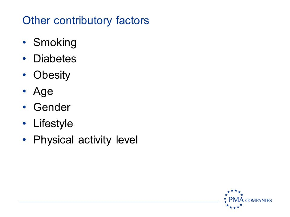 Other contributory factors